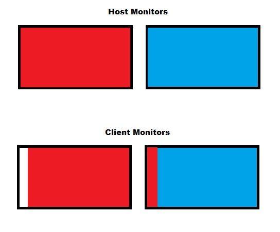 GoToMyPC Dual Monitors.jpg